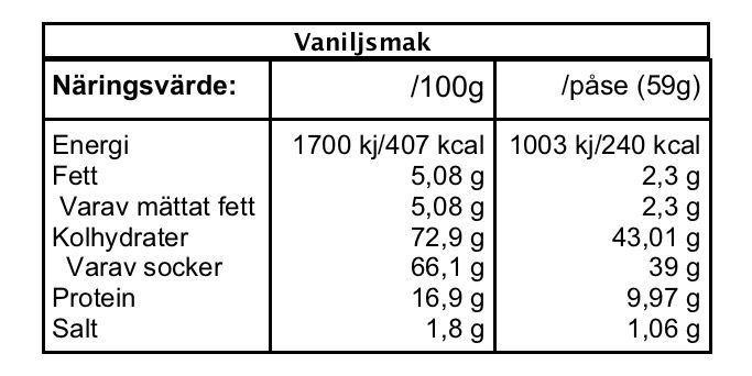 Tailwind Nutrition Rebuild Recovery Vanilj